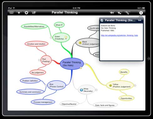 iPad Mind Mapping