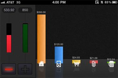 MoneyBook Graph